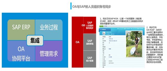 OA与SAP系统人员组织账号同步