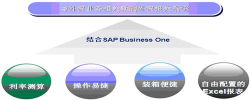 外贸行业ERP系统产品特点
