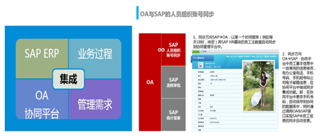 SAP汽配行业ERP系统